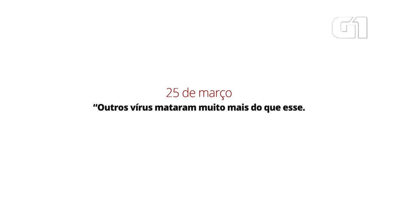 Frases de Bolsonaro sobre o coronavírus