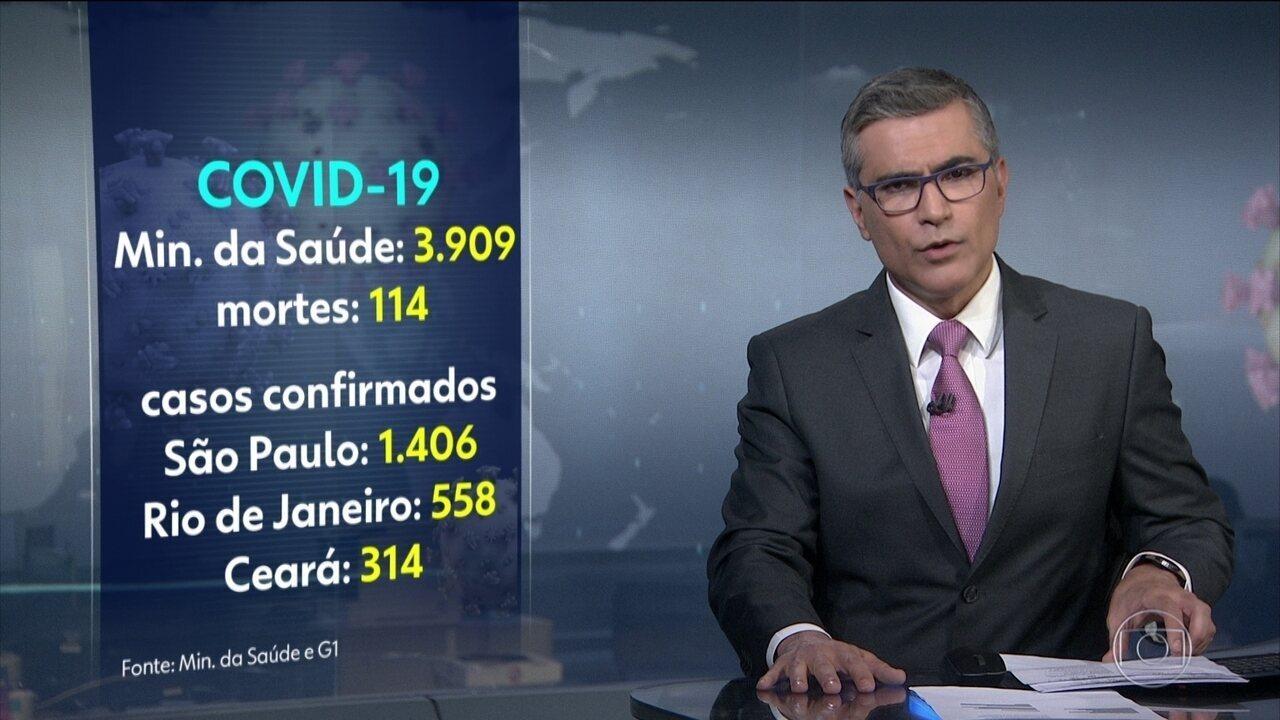Brasil tem 114 mortes pelo coronavírus e mais de 3,9 mil casos