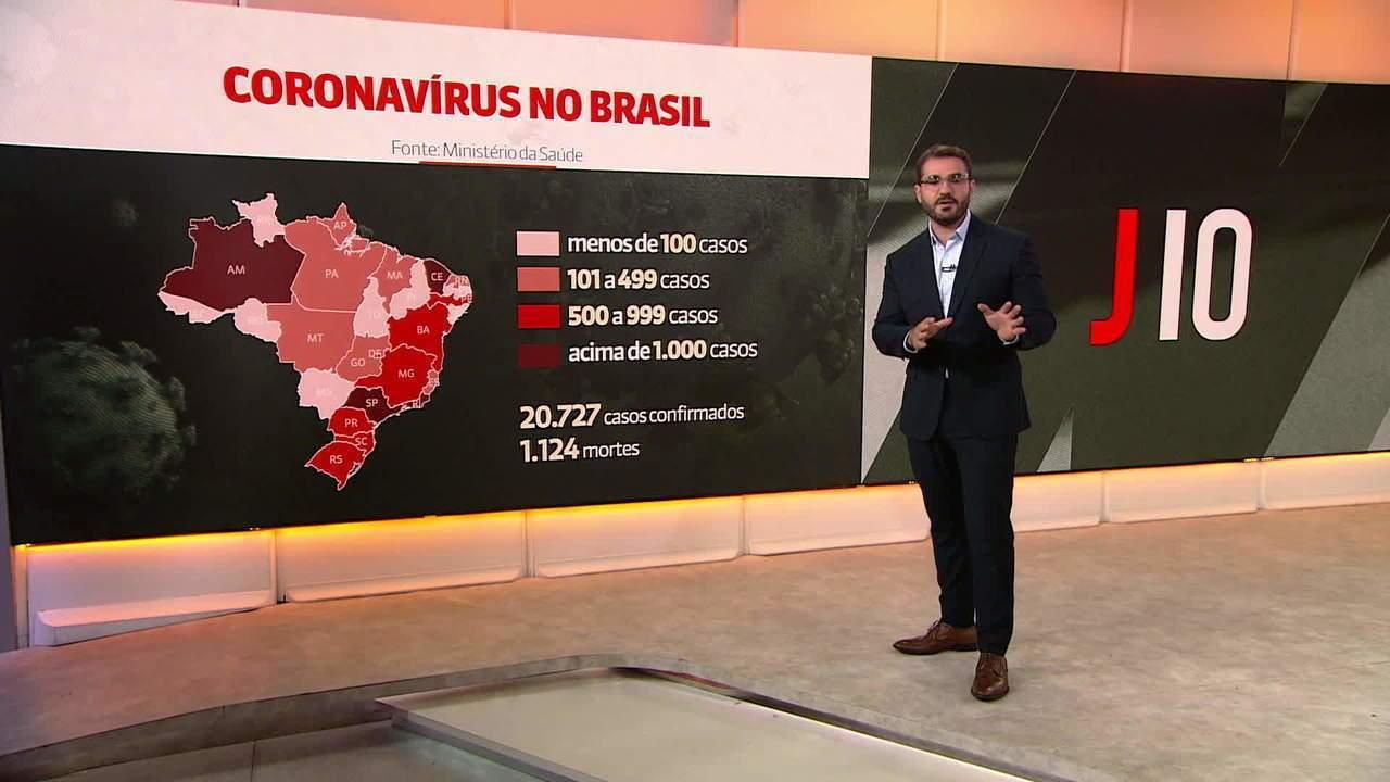 Ministério da Saúde: Brasil tem 1.124 mortes e 20.727 casos de coronavírus