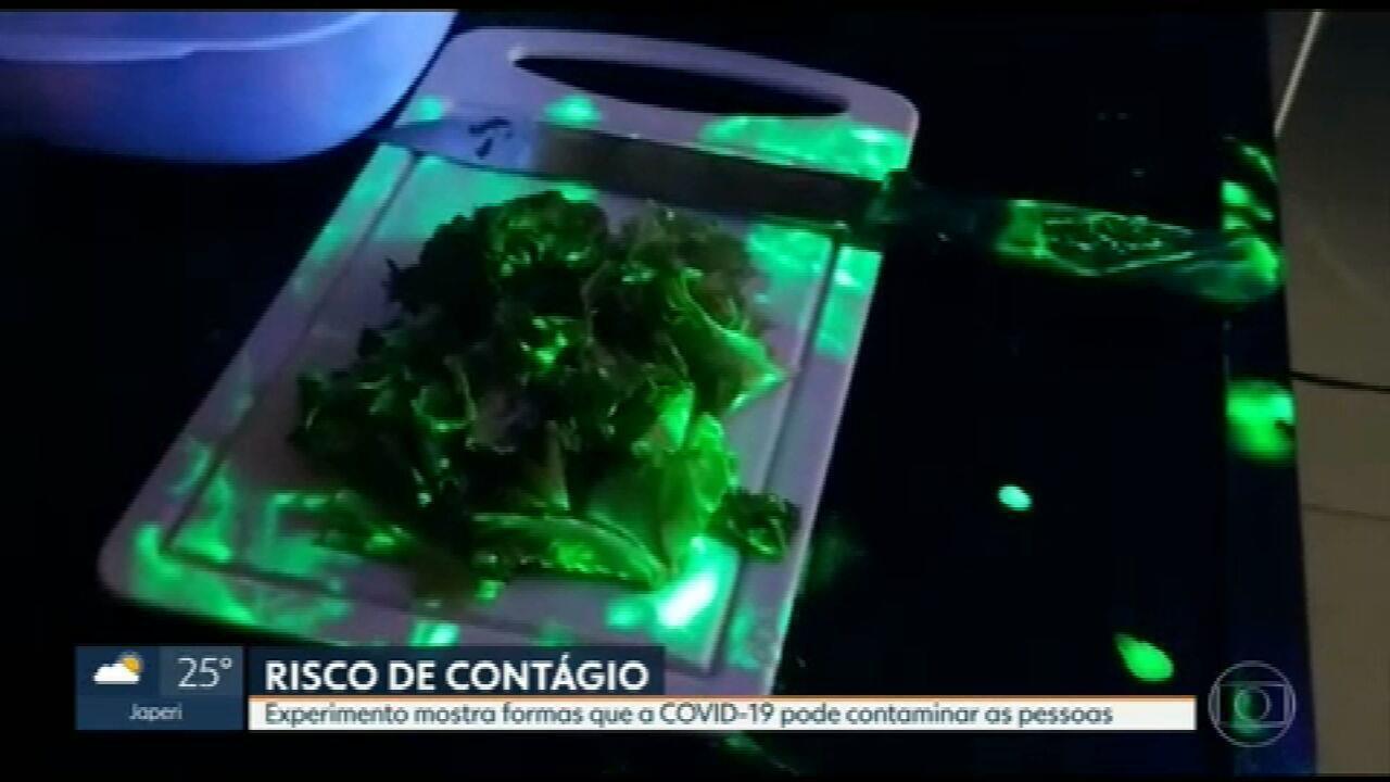 Experimento mostra formas que a Covid-19 pode contaminar as pessoas