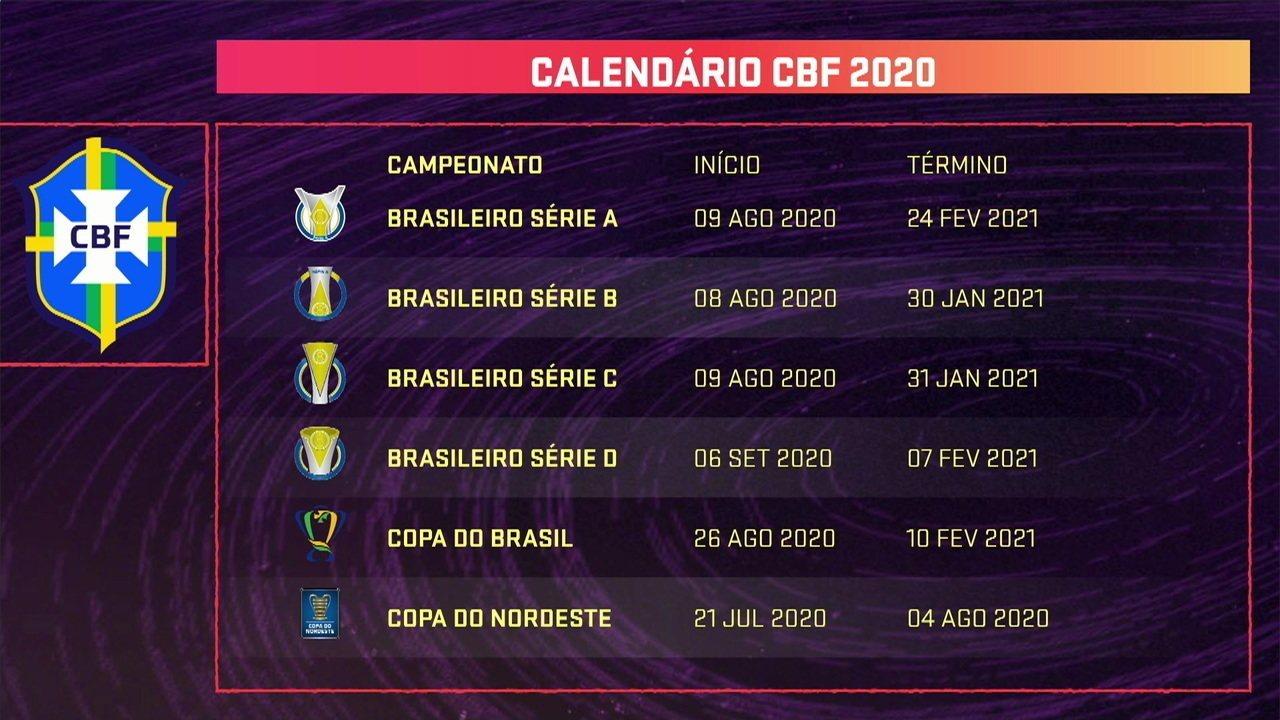 PVC comenta a mudança do calendário do futebol de 2020