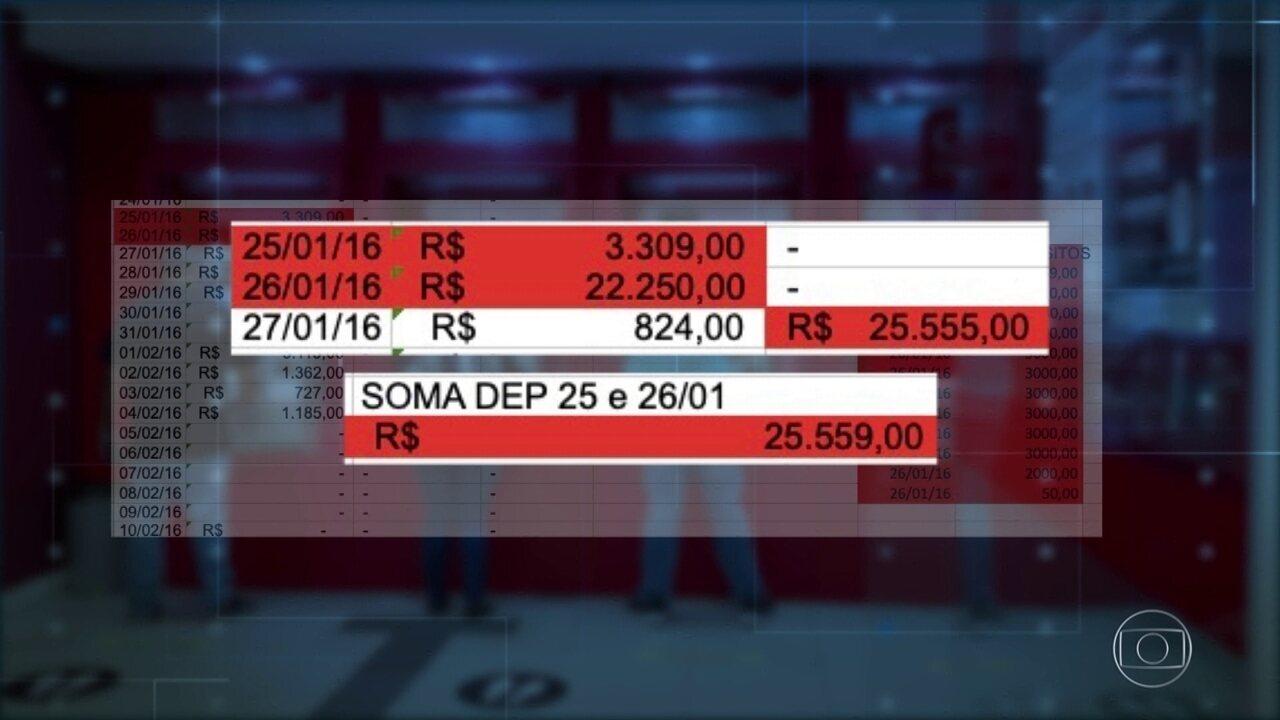 Flávio Bolsonaro fez retiradas nos dias em que a loja dele recebeu depósitos em dinheiro