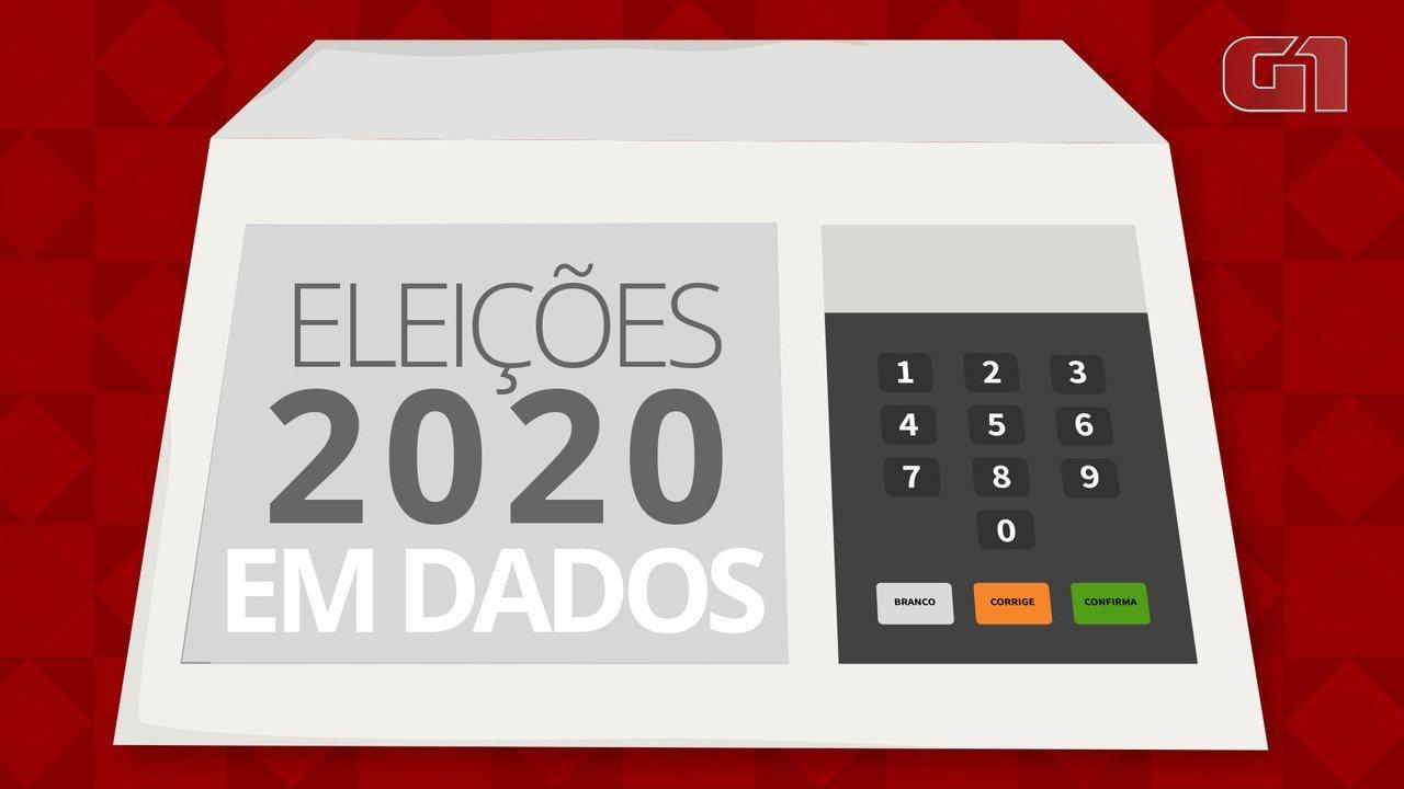 Veja números das Eleições 2020