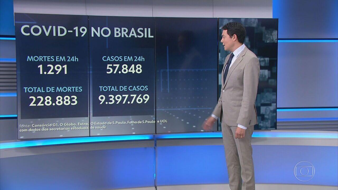 Brasil registra mais 1.291 mortes por Covid em 24 horas