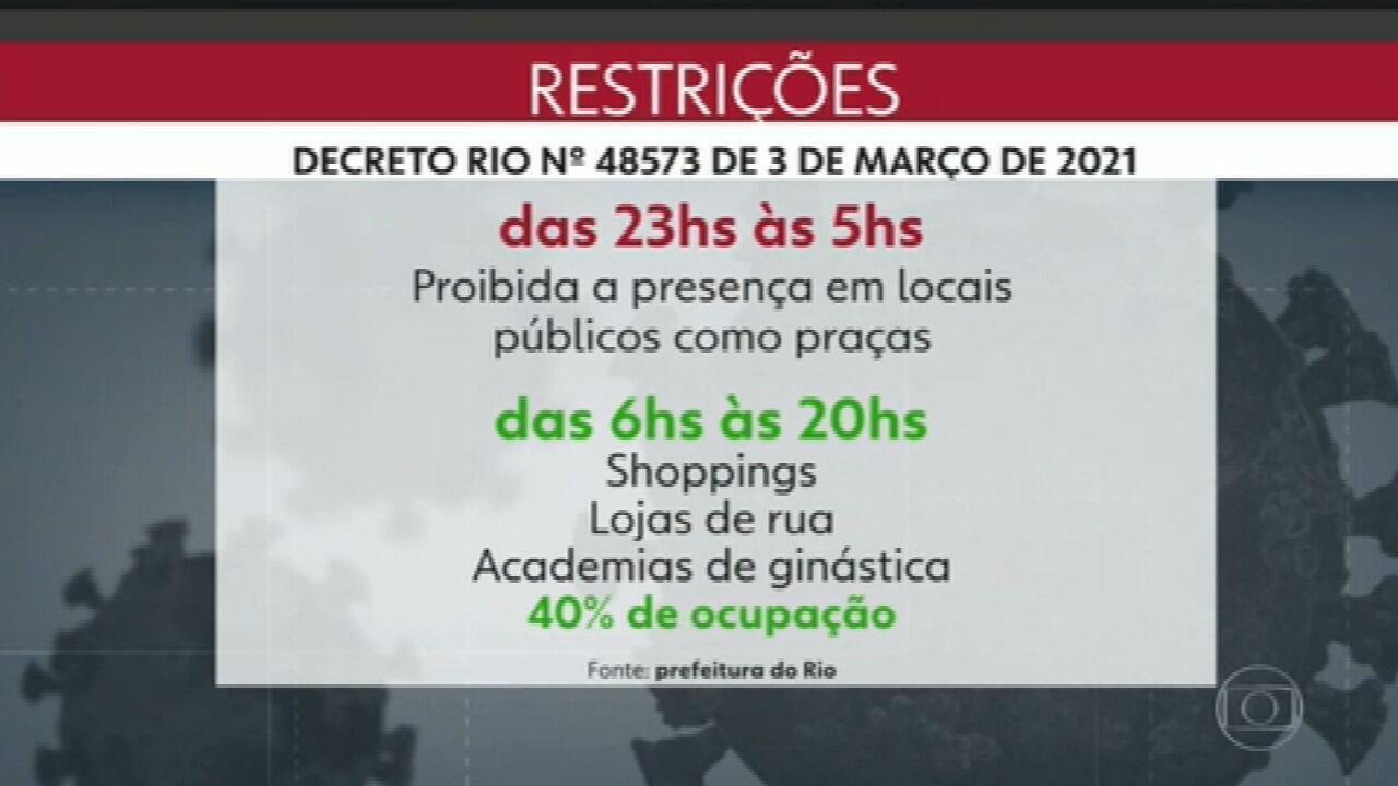 Rio inicia restrições no dia em que completa 1 ano do primeiro caso de Covid no estado