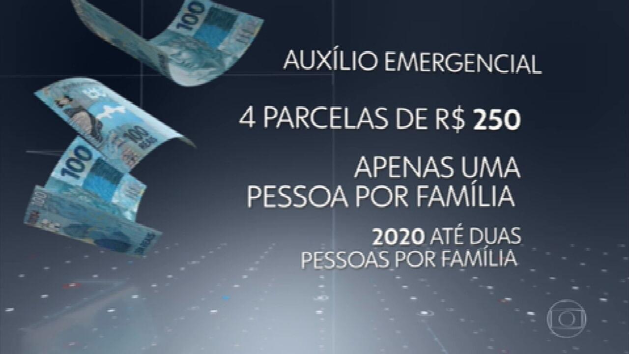 Governo divulga regras para nova rodada do auxílio emergencial