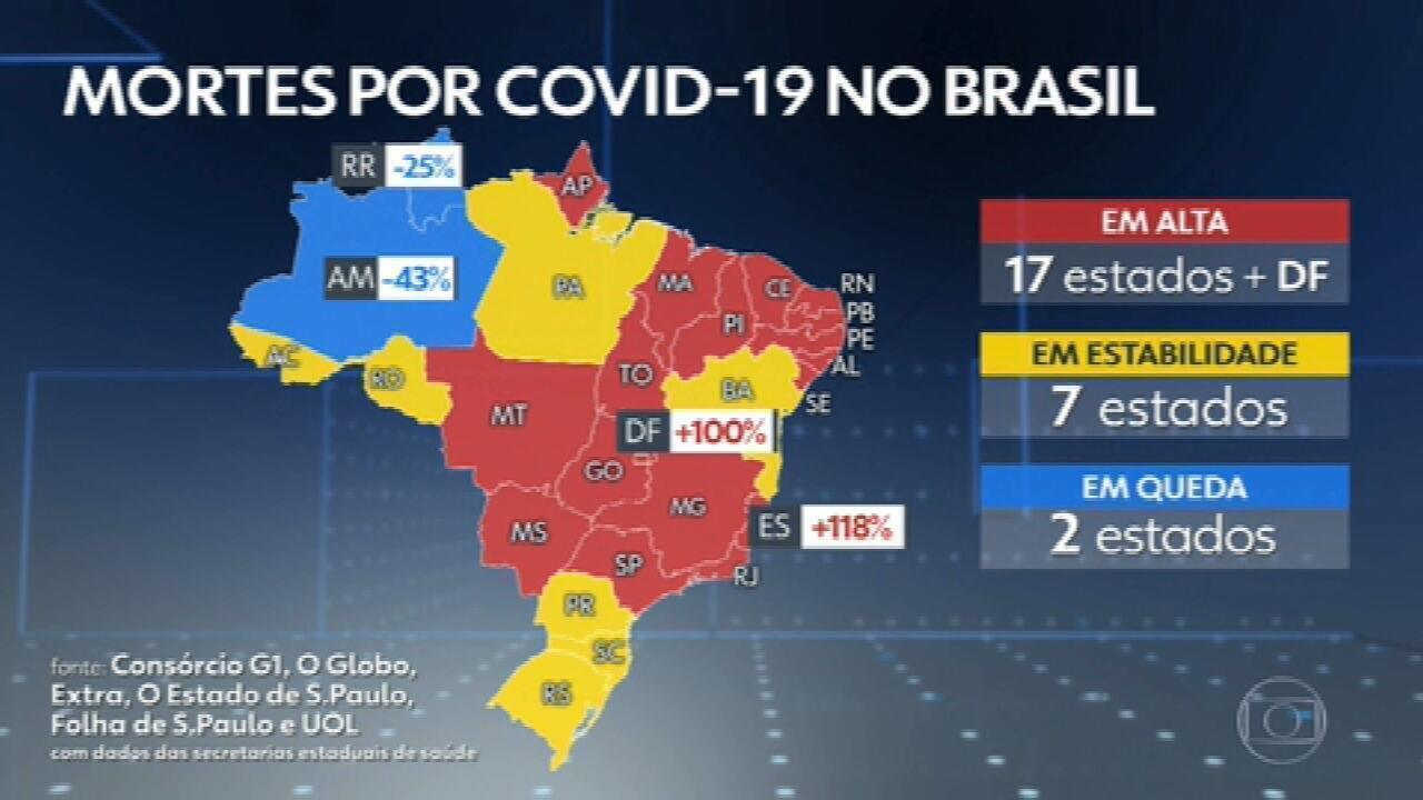 Brasil registra novo recorde na pandemia: 3.668 mortes em 24 horas