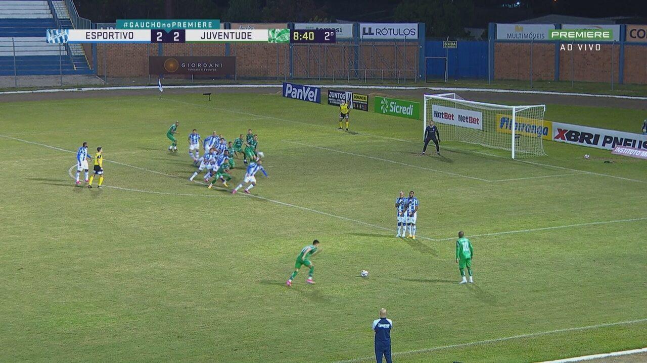 Veja os melhores momentos de Esportivo 2x2 Juventude, pela 10ª rodada do Gauchão