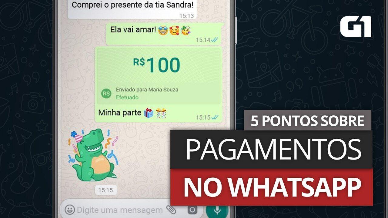 Pagamentos no WhatsApp: 5 pontos sobre o serviço