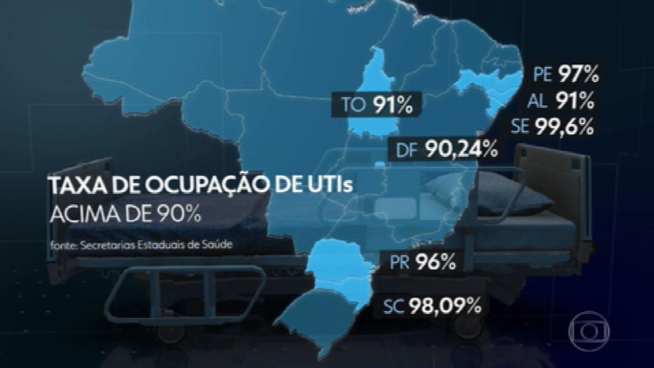 UTIs de Covid de 7 estados e do DF já passam de 90% de ocupação