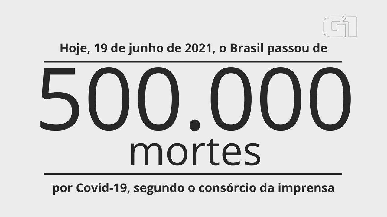 Brasil tem quase 250 mil mortes por Covid desde março e diminui distância  para os EUA | Mundo | G1